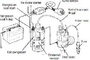 3 sistem pengapian pada mobil dan fungsinya showroom mobil