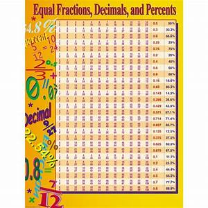 Percent Charts Of Fractions Fraction To Decimal Chart Printable Schools Daycare 39 S