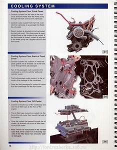 60 Powerstroke Cooling System Diagram