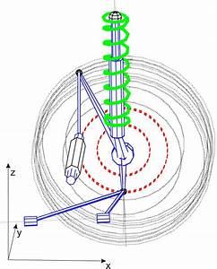 Suspension Mechanism Of Citroen Saxo Vts Front Left Wheel