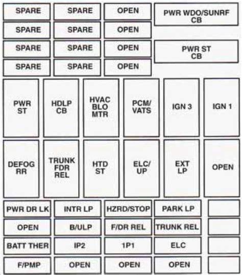 1995 Buick Skylark Fuse Box by Buick Riviera 1995 Fuse Box Diagram Carknowledge