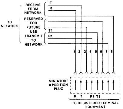 t1 rj 48c wiring diagram t1 get free image about wiring