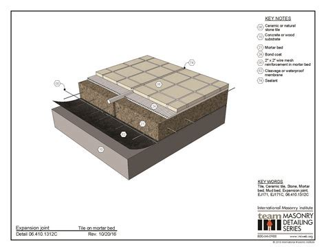 06.410.1312: Expansion Joint, Tile on mortar bed