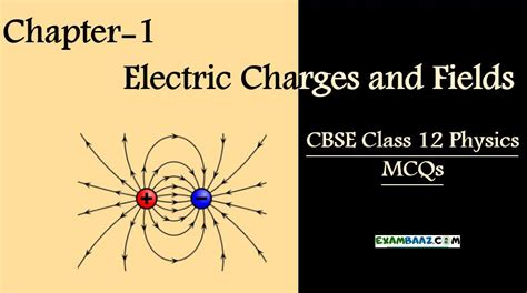 CBSE Class 12 Physics MCQs || Chapter-1 Electric Charges ...