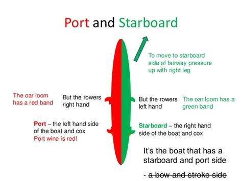 Boat Terms Left And Right by Rowing Tideway River Thames Navigation Steering
