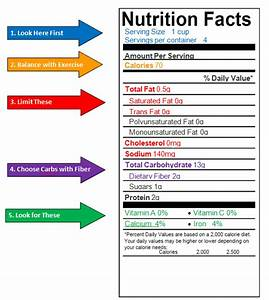 nutrition facts table template - healthy monday serve up a healthy portion be active decatur