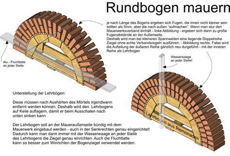 Rundbogen Selber Bauen by Frau K 246 Nigs Erl 228 Uterungen Architektur Massivbau