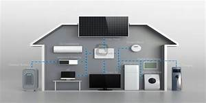 Welches Smart Home System : smart home systems ashville smart homes london ~ Michelbontemps.com Haus und Dekorationen