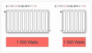 Radiateur Basse Temperature Fonte : radiateur eau dimension ~ Edinachiropracticcenter.com Idées de Décoration
