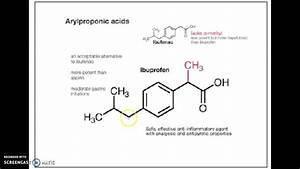 Structure Of Ibuprofen