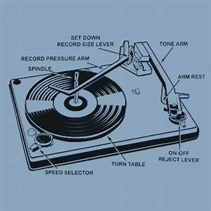 Retro Vintage Turntable Anatomy Shirt  Diagram  Vinyl  Record Player  Hipster