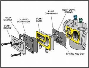 Servicing The Fuel Pump