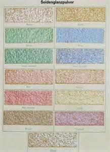 Wandfarbe Abwaschbar Küche by Walzfarben Seidenglanz