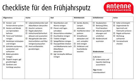 Wohnung Aufräumen Checkliste by Die Antenne Niedersachsen Fr 252 Hjahrsputz Checkliste Antenne