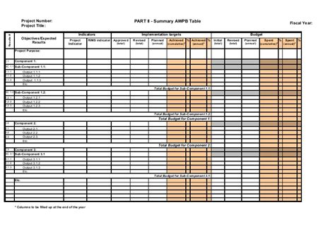 annual workplan budget  part  excel templates revised