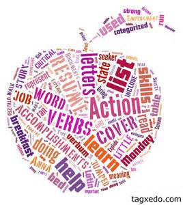 Action Verb Word List