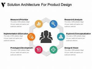 Solution Architecture For Product Design Presentation