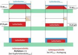 Leiterquerschnitt Berechnen : seite 3 ein beispiel breite einer leiterbahn oder powerfl che f r bga ~ Themetempest.com Abrechnung
