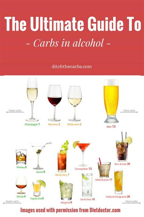 ultimate guide  carbs  alcohol  good  bad