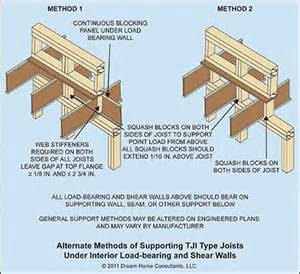 manufactured wood floor trusses and joists home owners networkhome owners network