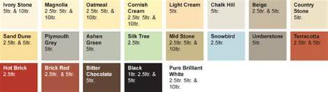 color ideas for kitchen walls masonry paint