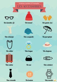 french clothing vocabulary images teaching