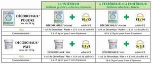 Dosage Pour 1m3 De Béton : chaux arienne eteinte caeb achat fleur de chaux acheter ~ Premium-room.com Idées de Décoration