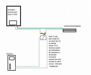 Relais Temporisé Fonctionnement : lectricit remplacer une g che lectrique par une ventouse lectromagn tique ~ Maxctalentgroup.com Avis de Voitures