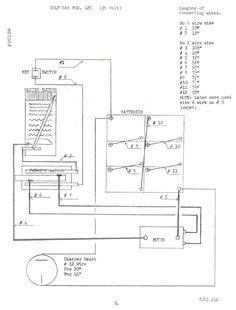 cartaholics golf cart gt e z go wiring diagram controller crafts pinterest golf