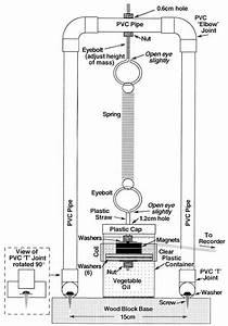 Figure3  Diagram Showing Construction Detailsfor The