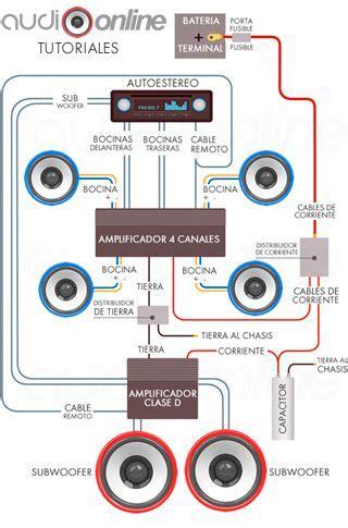 25 best ideas about car audio on subwoofer box design diy subwoofer and car sound