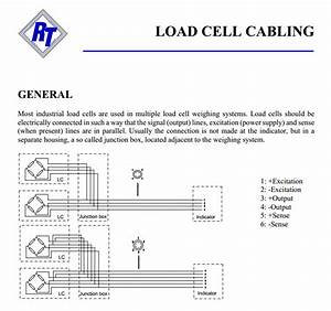 31 Load Cell Wiring Diagram