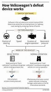 Despite Volkswagen Cheat  Clean Diesel Is Good Technology