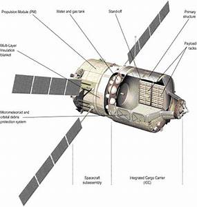 Space Station Cross Section - Pics about space