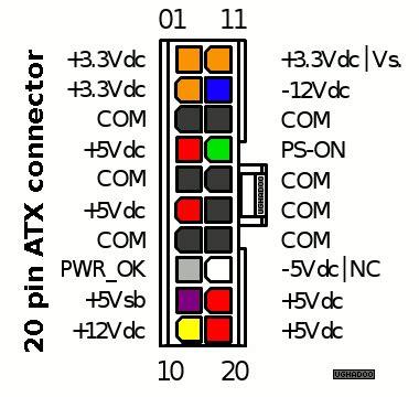 Atx Power Supply Validation Oscium