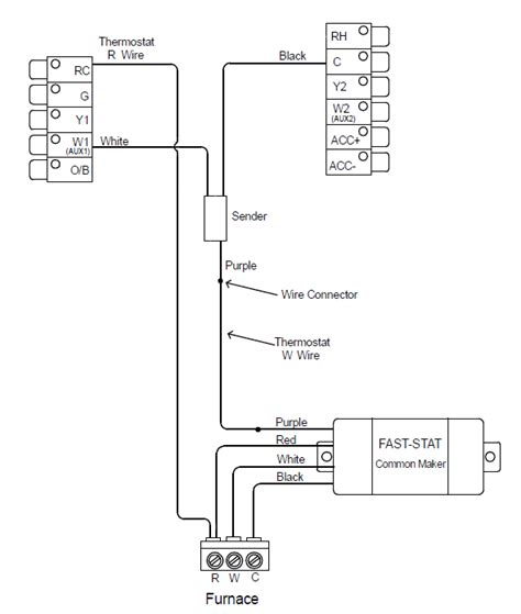 Furnace Primary Wiring by How To Install A Programmable Thermostat With Only 2 Wires