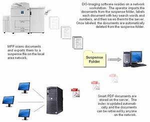 will your document imaging system work with a mfp With document scanning equipment