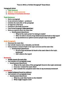 write  paragraph cheat sheet  images