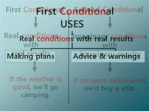 conditionals youtube