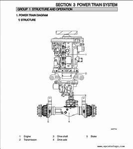 Hyundai Forklift Trucks Technical Literature And Repair