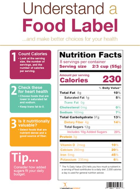 food label poster nutrition facts label poster