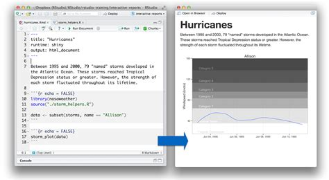 markdown template interactive documents an incredibly easy way to use shiny rstudio