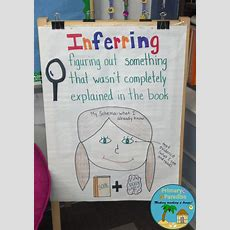 10+ Images About Teaching Inference On Pinterest  Anchor Charts, Graphic Organizers And Videos