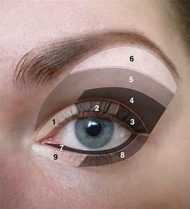 9 Tips You Can Follow To Do Perfect Eye Makeup