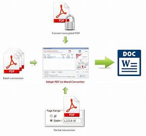 convert ms word by jrnwecordia on deviantart With how to convert pdf file to word document free