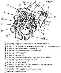 94 Explorer Fuse Box by Autozone Repair Info Ford Ranger Explorer