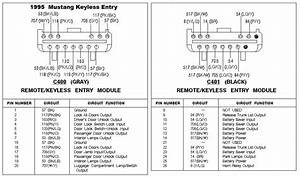 Diagram  2007 Toyota Camry Engine Fuse Diagram Full