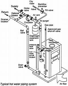 Pin On Boiler Install