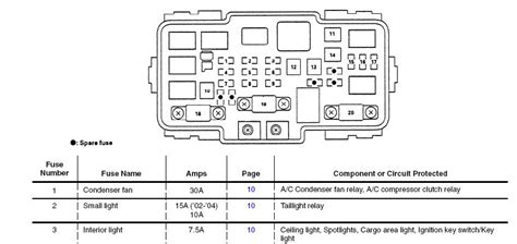 04 Rsx Fuse Diagram by Crown Vic Cooling Fan Relay Location