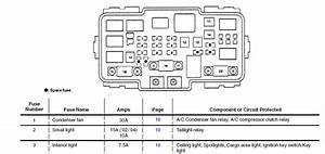 Replace Under Hood Fuse Box 2003 Acura Rl